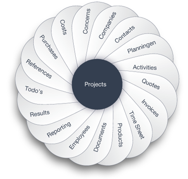Project software for mac